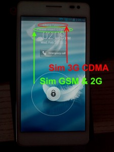 Huawei Ascen D2 Dual-sim
