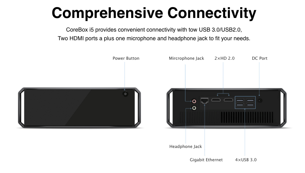 Chuwi Corebox I5 Connectique