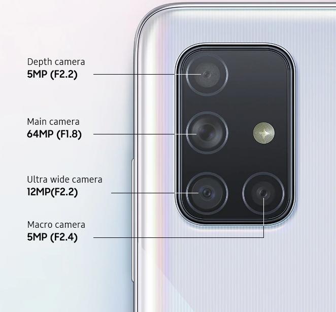 Caméra Samsung A71