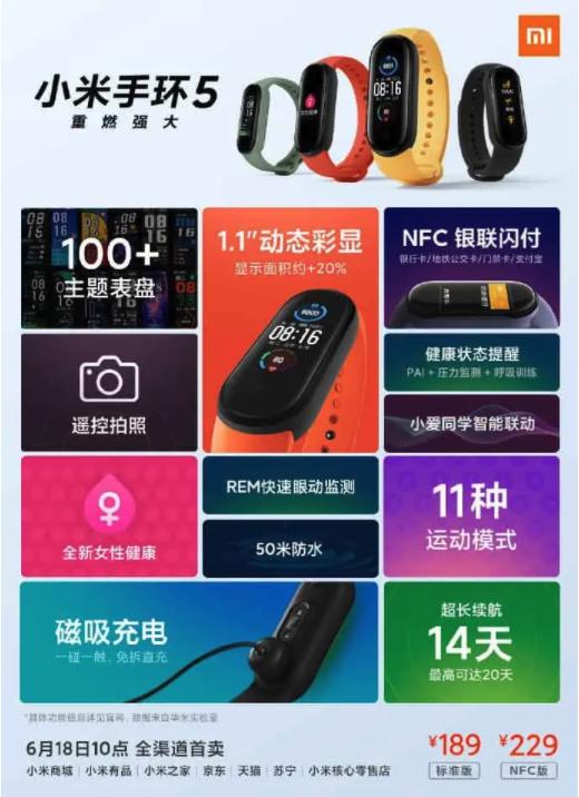 Xiaomi mi band 5 full