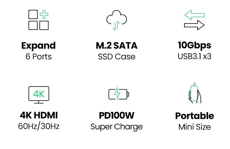 hub usb type c mac m1 avec ssd m.2, usb 3.1, hdmi, power delivery 100w macbook pro details