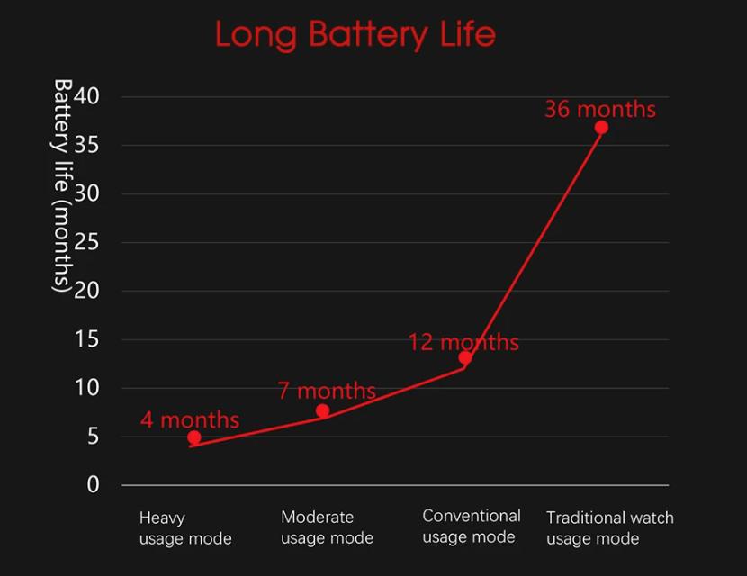 lenovo c2 watch batterie