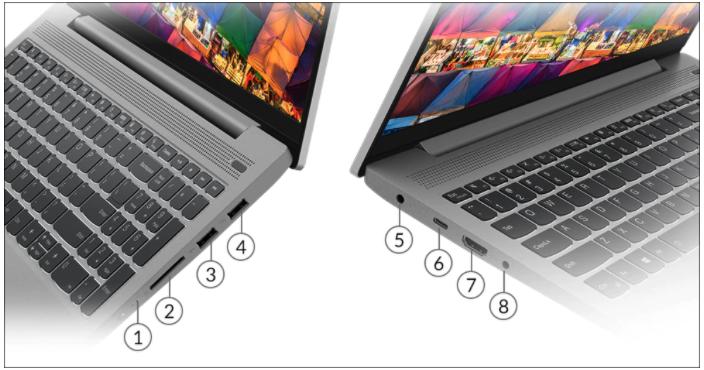 Lenovo Ideapad 5 Connectiques