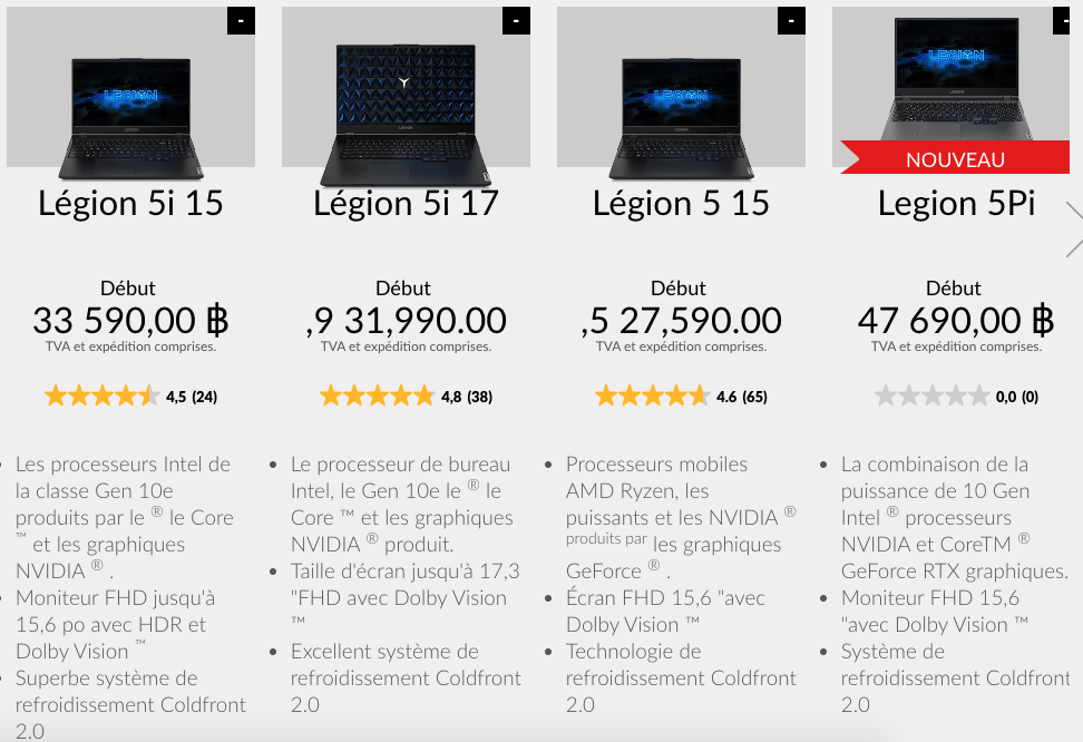 Lenovo Legion 5 Series Details