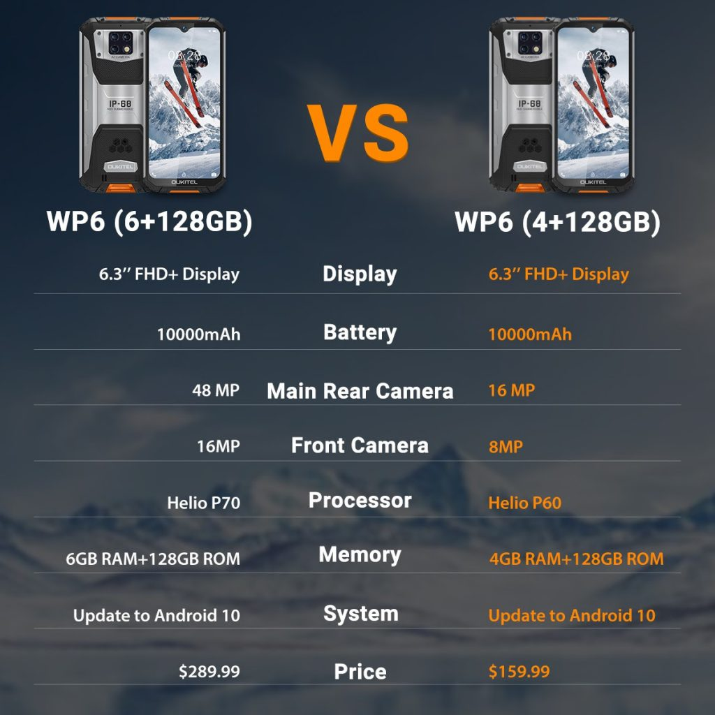 Oukitel Wp6 4+128gb Version Vs Wp6 6 +128gb Version