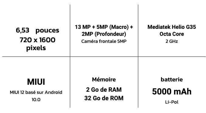 Redmi 9c Details