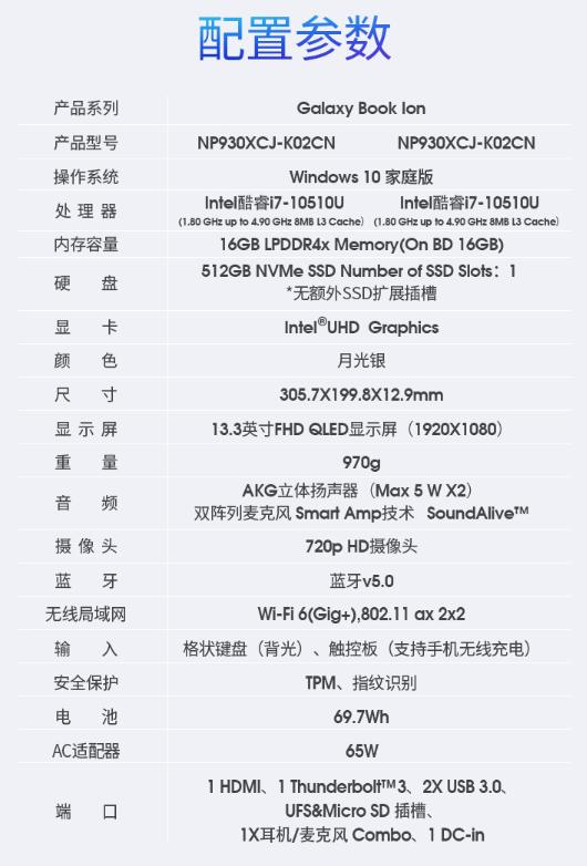 Samsung Galaxy Ion