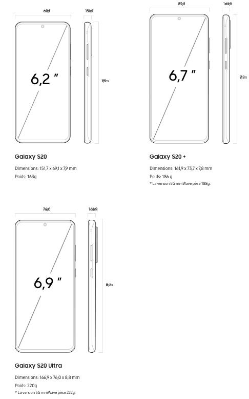 Samsung Galaxy S20, Galaxy S20+ Et Galaxy S20 Ultra
