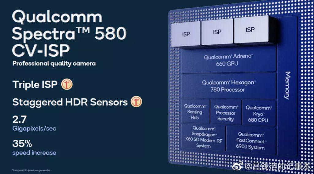 Zte Axon 30 Pro 200mp